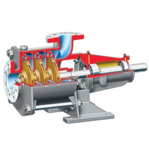 F-Line End-Suction, Multistage