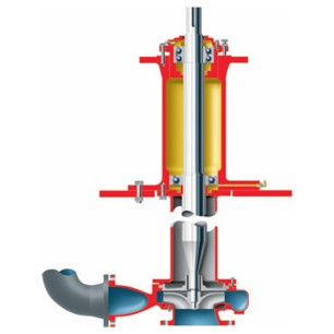 FRBHJC Cantilever Sump